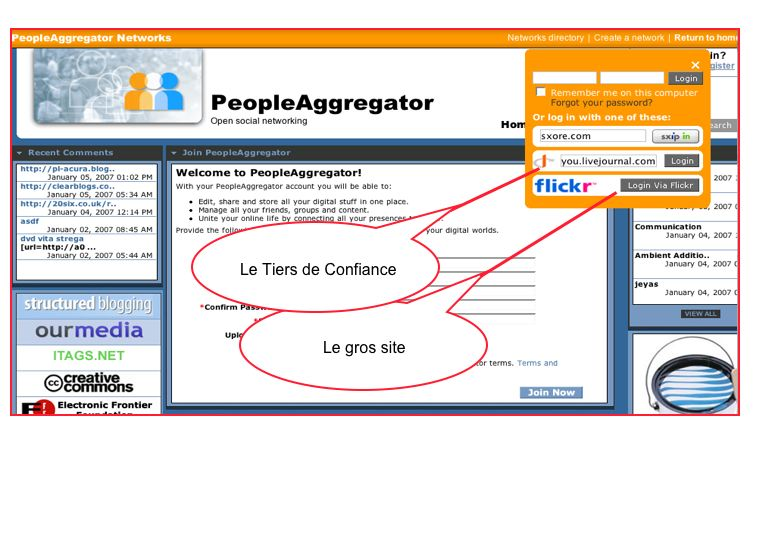 PeopleAgregator, avec avec l'identifiant d'un tiers de confiance ou un gros site