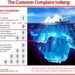5 idées reçues sur l'Expérience Client B2B