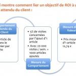 Comment convaincre votre patron du ROI (retour sur invest.) de l'Expérience Client ?
