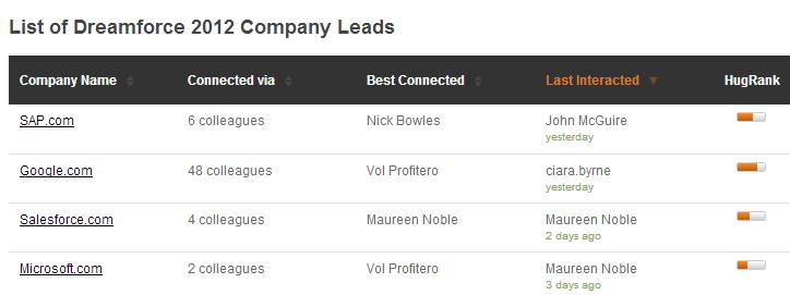 Datahug_List-of-companies