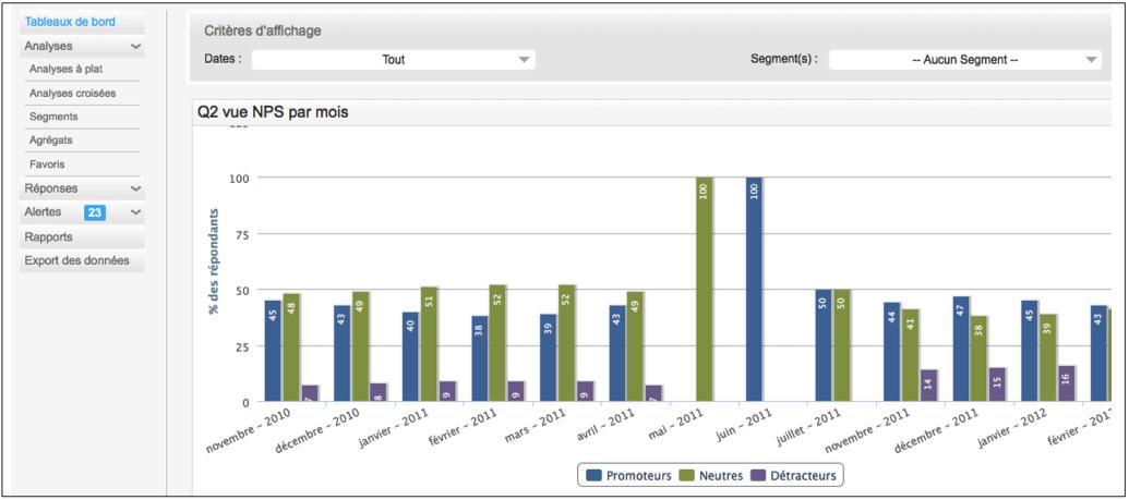 Satisfactory_Sharing-Data_Tableaux-de-bord-parametrables-par-utilisateurs
