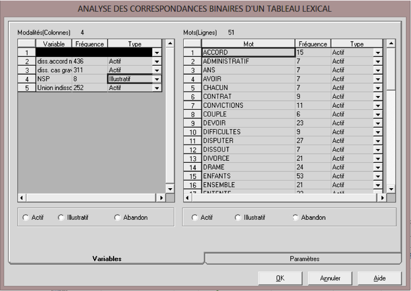 Coheris_Spad_Analyse-factorielle_Table-lexicale