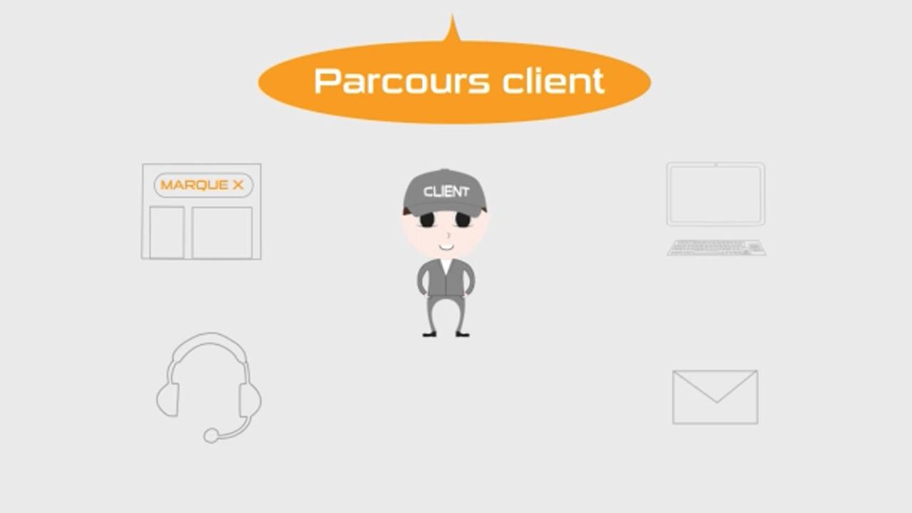 Décideurs de la Relation Client - vidéo sur l'Expérience Client