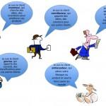 Qui impliquer dans votre communauté de clients ?