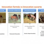 Open-innovation, Crowdsourcing et Marketing collaboratif où comment collaborer et innover avec ses clients et prospects